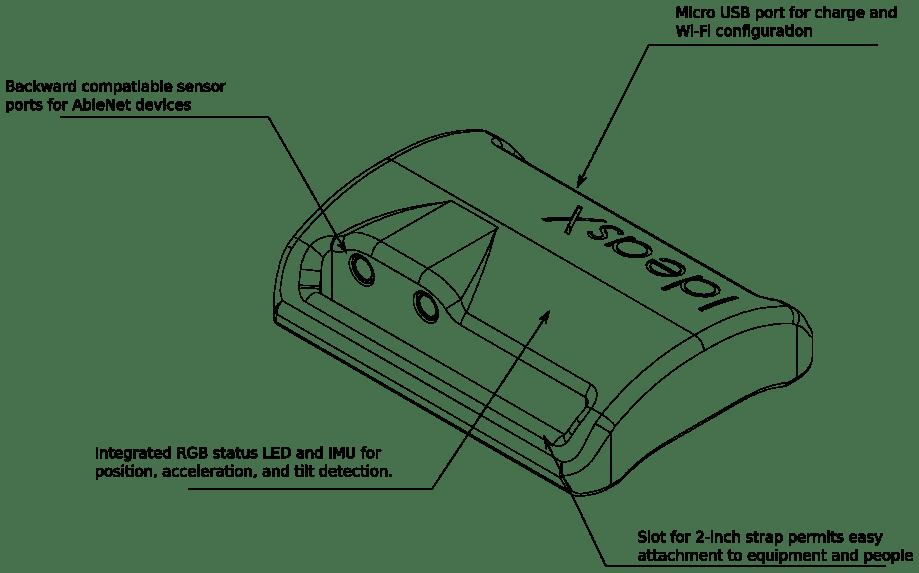 Module 45 20180820 (Annotations)